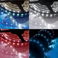 LED Lighting Tape Kits